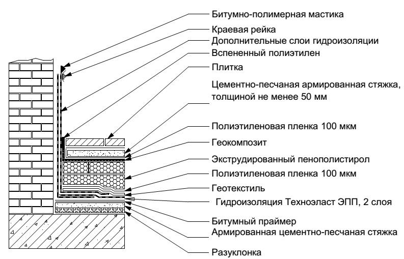 Гидроизоляция открытые террасы, узлы полиэфирные мраморные клеи шпатлевки