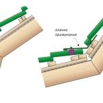монтаж и ремонт металлочерепицы