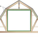 схема утепления ломаной крыши