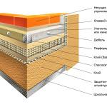 утепление стен штукатурной системой