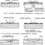 remont-ploskoy-krovli-shema